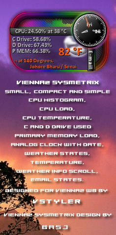Vienna2 Sysmetrix