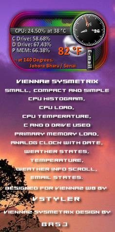 Vienna2 Sysmetrix