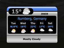 Parsec Weather
