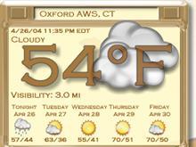 MetriX2-Weather