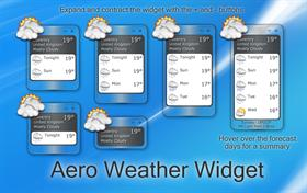 Aero Weather