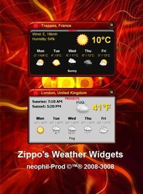 Zippo Weather