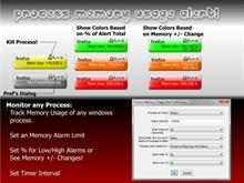 Process Memory Usage Alert